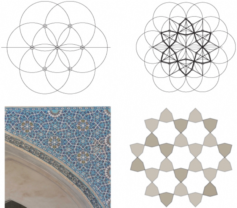 4th International Workshop on Geometric Patterns in Islamic Art